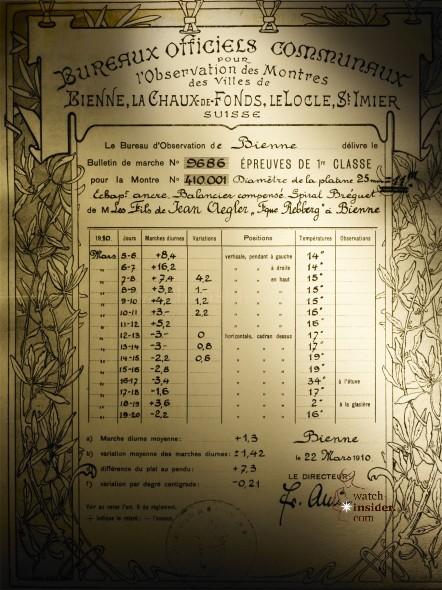 100 Years of Rolex Chronometers
